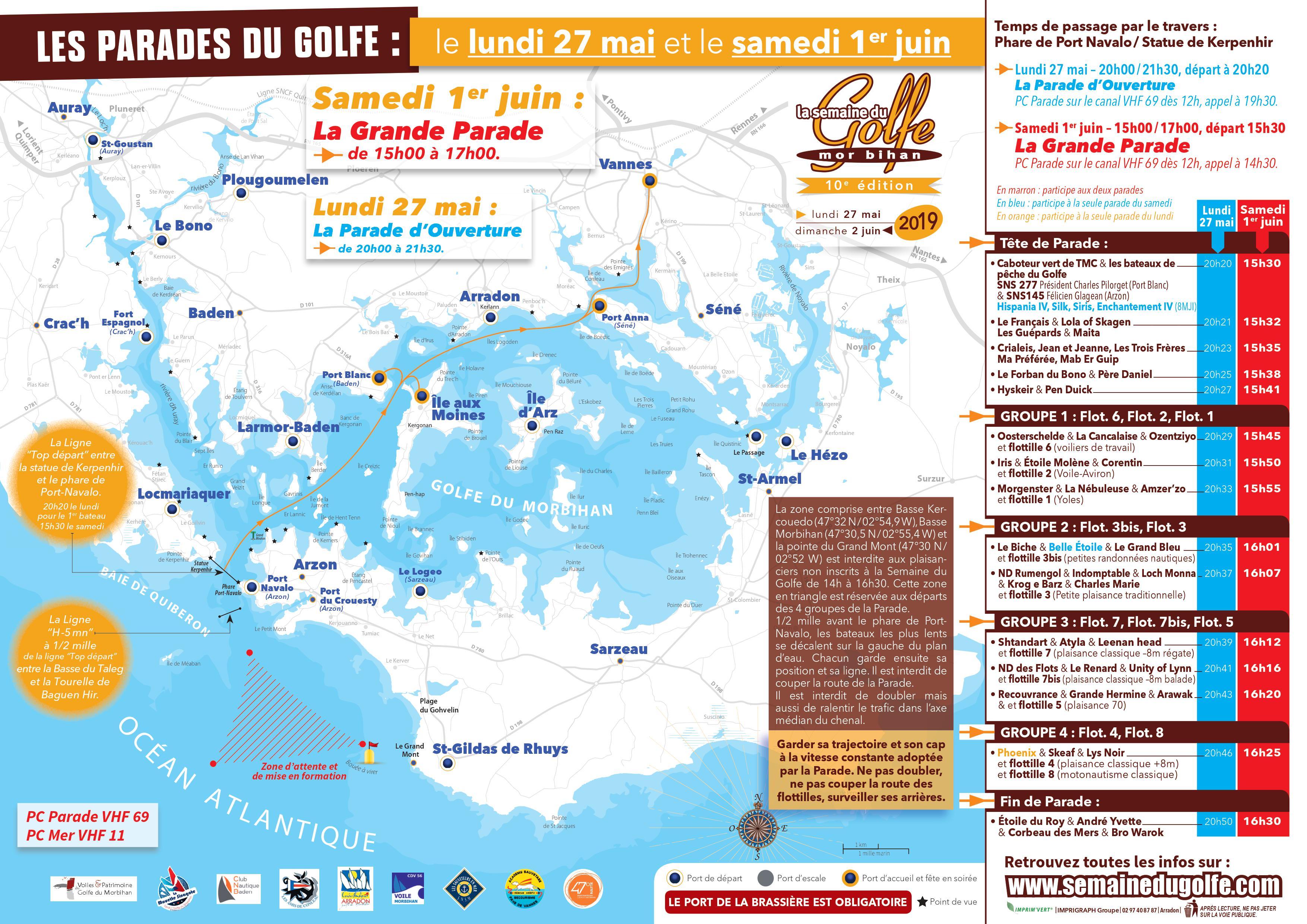 Carte Golfe Du Morbihan A Imprimer.Les Parades De La Semaine Du Golfe Du Morbihan